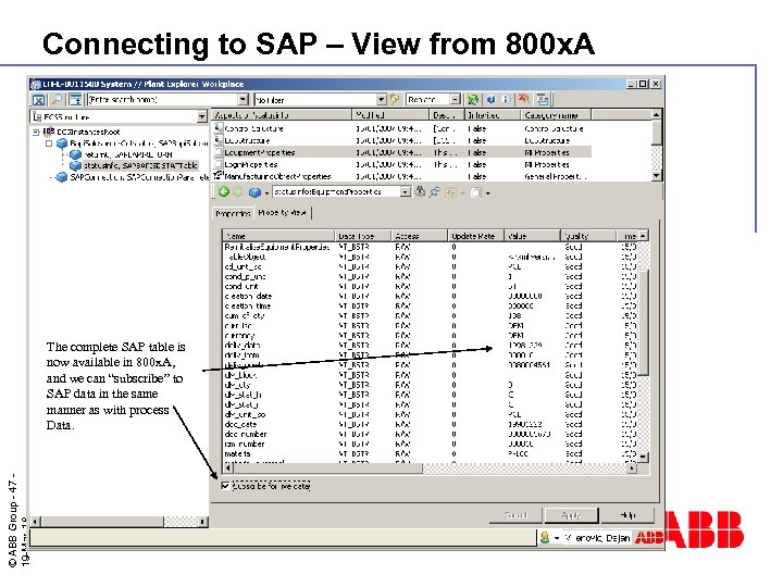 Connecting to SAP – View from 800 x. A © ABB Group - 47