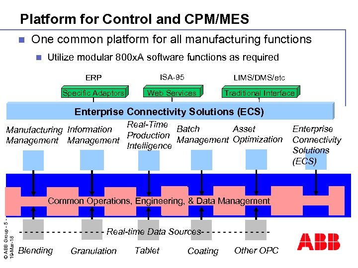 Platform for Control and CPM/MES n One common platform for all manufacturing functions n