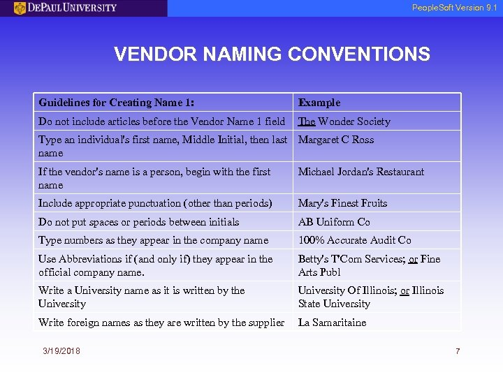 People. Soft Version 9. 1 VENDOR NAMING CONVENTIONS Guidelines for Creating Name 1: Example