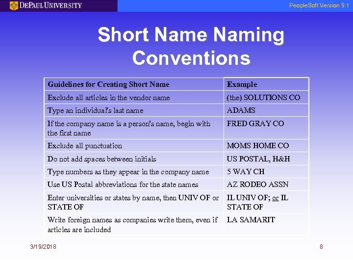 People. Soft Version 9. 1 Short Name Naming Conventions Guidelines for Creating Short Name