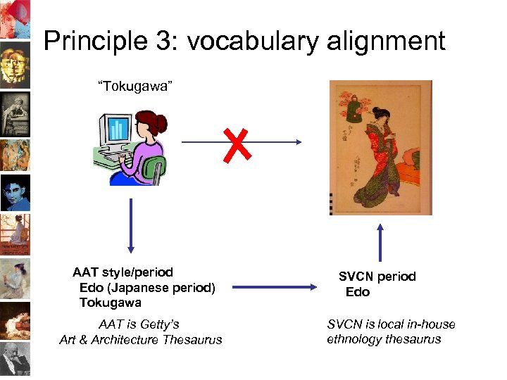 "Principle 3: vocabulary alignment ""Tokugawa"" AAT style/period Edo (Japanese period) Tokugawa AAT is Getty's"