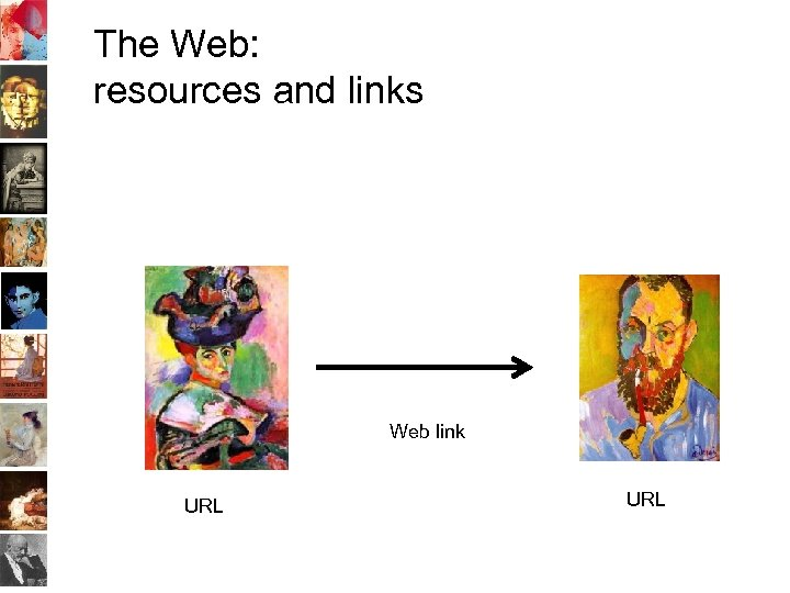 The Web: resources and links Web link URL