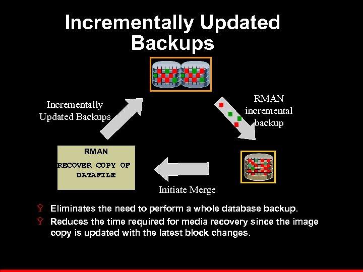 Incrementally Updated Backups RMAN incremental backup Incrementally Updated Backups RMAN RECOVER COPY OF DATAFILE