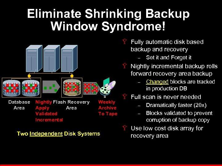 Eliminate Shrinking Backup Window Syndrome! Ÿ Fully automatic disk based backup and recovery –