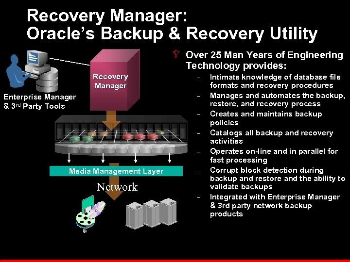 Recovery Manager: Oracle's Backup & Recovery Utility Ÿ Over 25 Man Years of Engineering