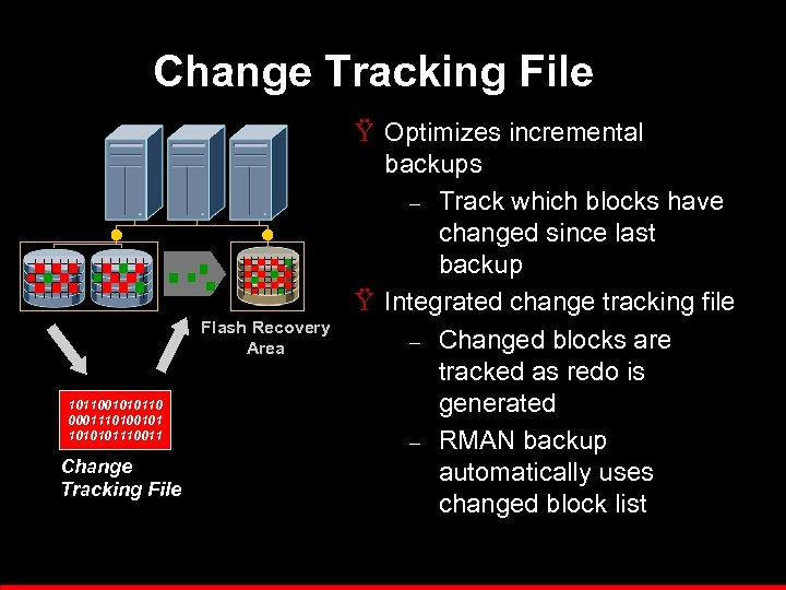 Change Tracking File Flash Recovery Area 1011001010110 0001110100101 1010101110011 Change Tracking File Ÿ Optimizes