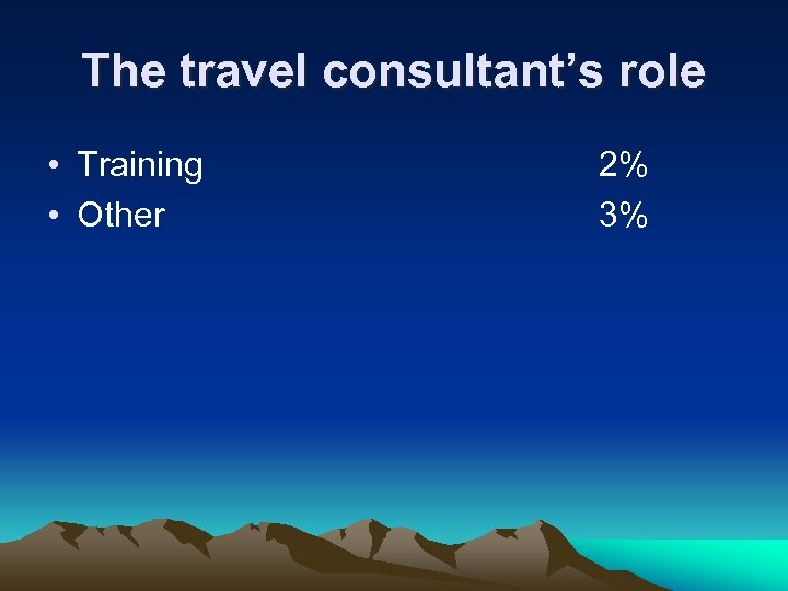 The travel consultant's role • Training • Other 2% 3%