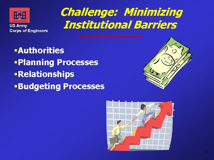 US Army Corps of Engineers Challenge: Minimizing Institutional Barriers §Authorities §Planning Processes §Relationships §Budgeting