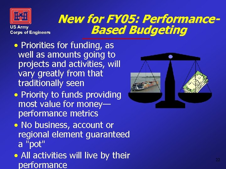 US Army Corps of Engineers New for FY 05: Performance. Based Budgeting • Priorities