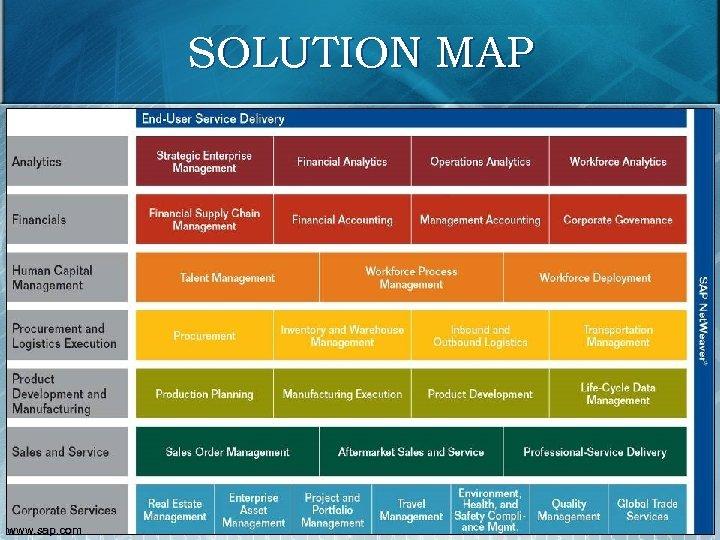 SOLUTION MAP 10 www. sap. com