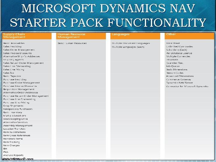 MICROSOFT DYNAMICS NAV STARTER PACK FUNCTIONALITY 102 www. microsoft. com
