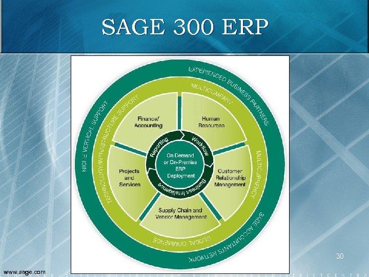 SAGE 300 ERP 30 www. sage. com