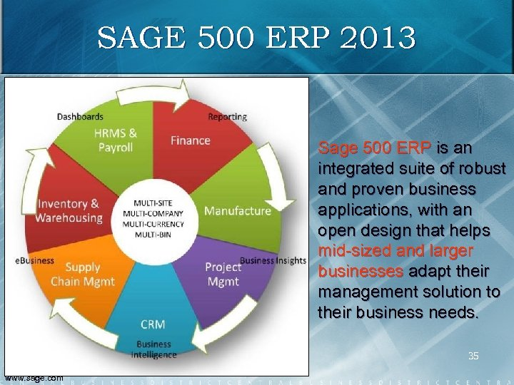 SAGE 500 ERP 2013 Sage 500 ERP is an integrated suite of robust and