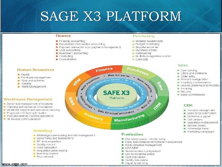 SAGE X 3 PLATFORM 36 www. sage. com
