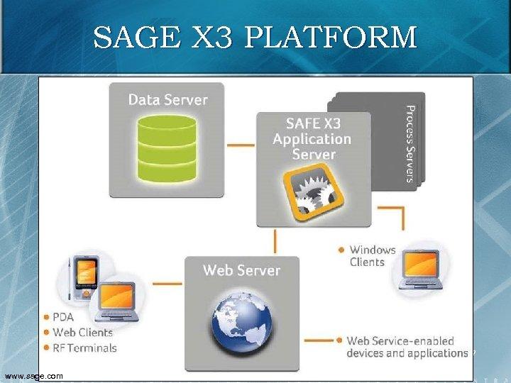 SAGE X 3 PLATFORM 37 www. sage. com