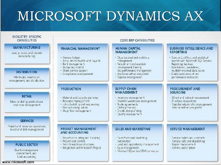 MICROSOFT DYNAMICS AX 93 www. microsoft. com