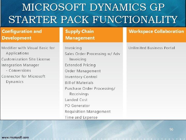 MICROSOFT DYNAMICS GP STARTER PACK FUNCTIONALITY 96 www. microsoft. com