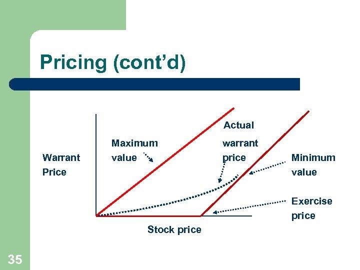 Pricing (cont'd) Actual Warrant Price Maximum value warrant price Minimum value Exercise price Stock