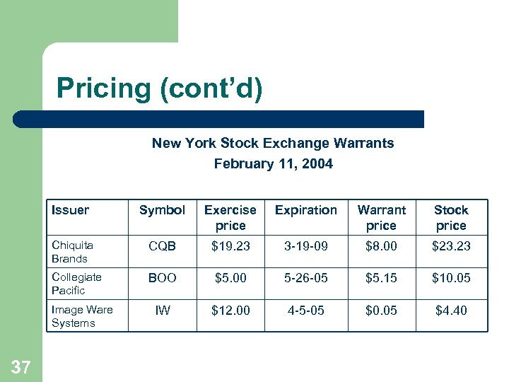 Pricing (cont'd) New York Stock Exchange Warrants February 11, 2004 Issuer Symbol Exercise price