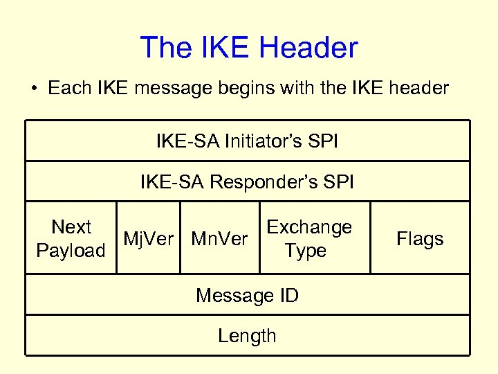 The IKE Header • Each IKE message begins with the IKE header IKE-SA Initiator's