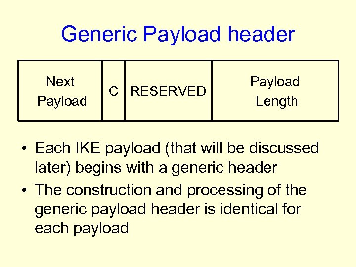 Generic Payload header Next Payload C RESERVED Payload Length • Each IKE payload (that
