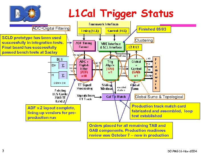 L 1 Cal Trigger Status ADC+Digital Filtering SCLD prototype has been used successfully in