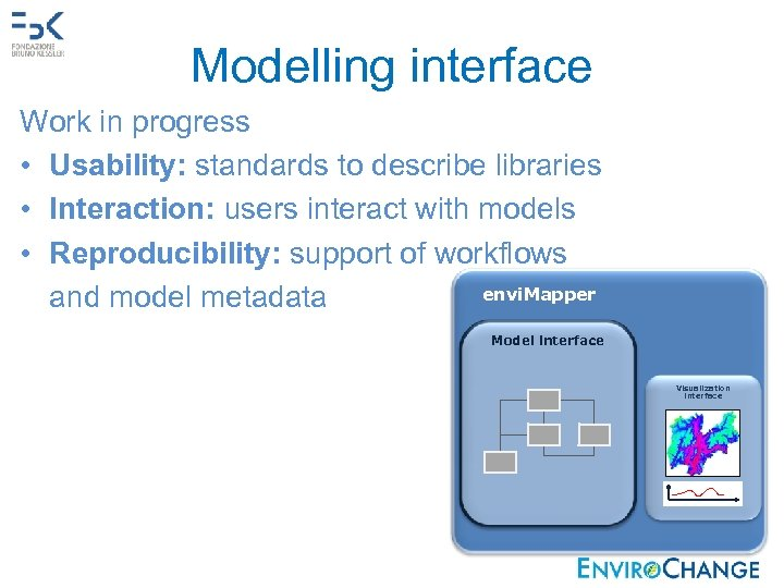 Modelling interface Work in progress • Usability: standards to describe libraries • Interaction: users