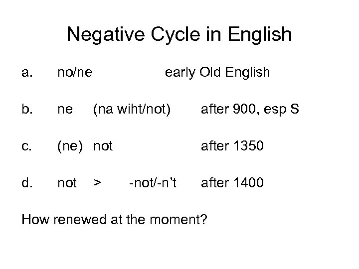 Negative Cycle in English a. no/ne early Old English b. ne c. (ne) not