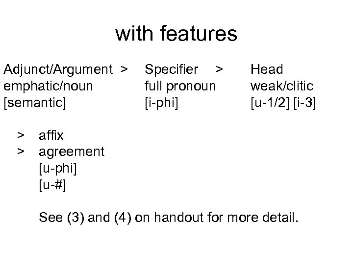 with features Adjunct/Argument > emphatic/noun [semantic] > > Specifier > full pronoun [i-phi] Head