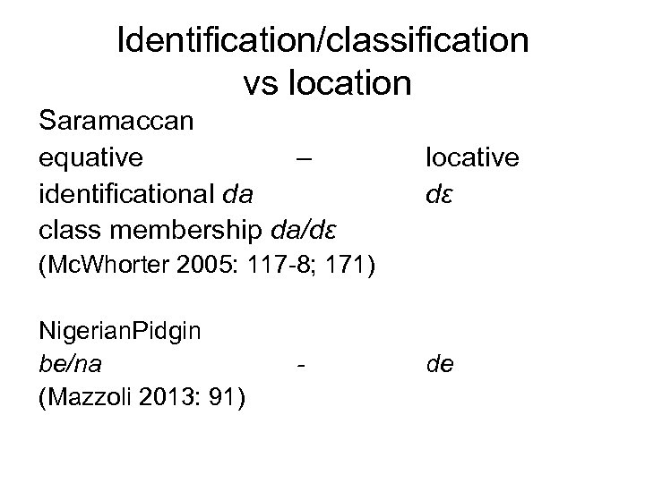Identification/classification vs location Saramaccan equative – identificational da class membership da/dɛ locative dɛ (Mc.