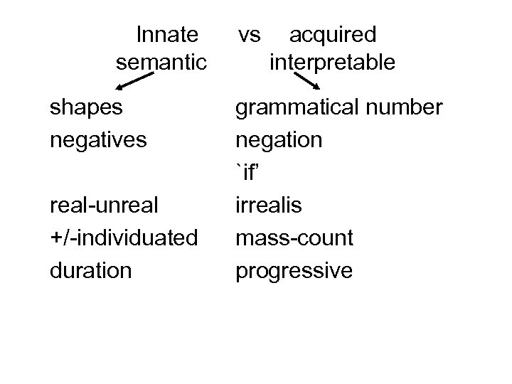 Innate semantic shapes negatives real-unreal +/-individuated duration vs acquired interpretable grammatical number negation `if'