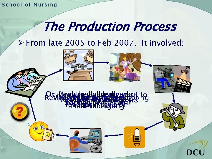 The Production Process Ø From late 2005 to Feb 2007. It involved: Or if.