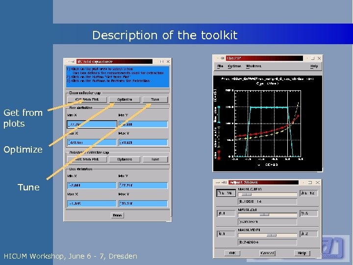 Description of the toolkit Get from plots Optimize Tune HICUM Workshop, June 6 -