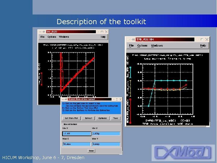 Description of the toolkit HICUM Workshop, June 6 - 7, Dresden