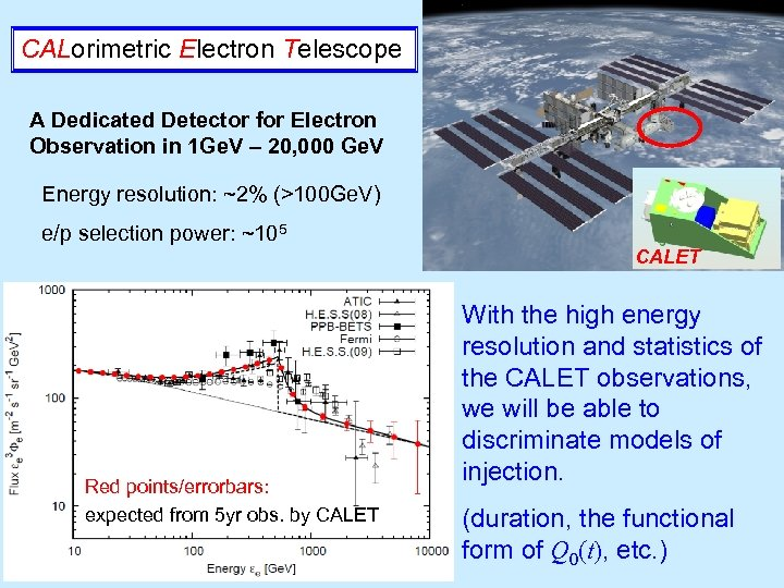 CALorimetric Electron Telescope A Dedicated Detector for Electron Observation in 1 Ge. V –