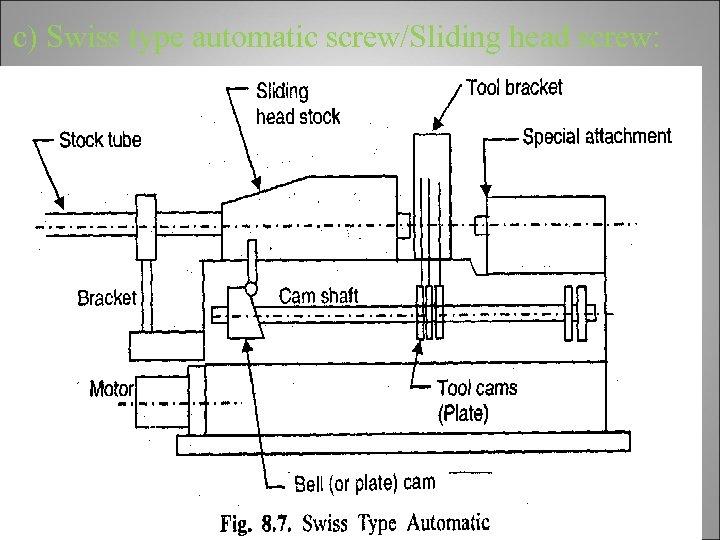 c) Swiss type automatic screw/Sliding head screw: