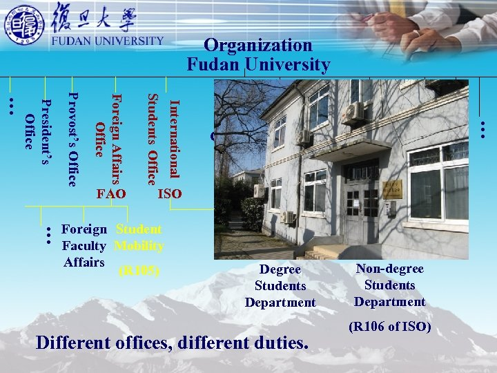 Organization Fudan University ISO … Foreign Student Faculty Mobility Affairs (R 105) Degree Students