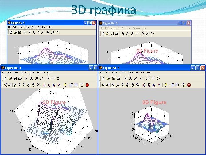 3 D графика