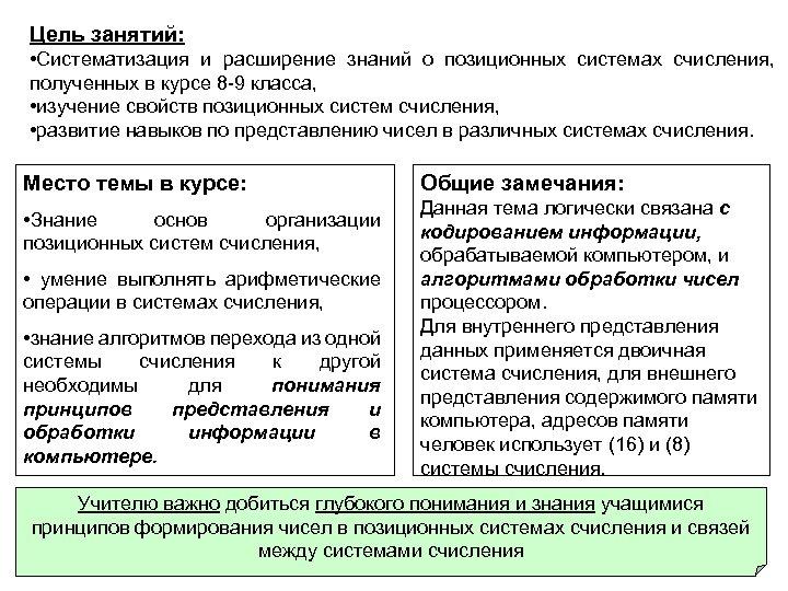 Цель занятий: • Систематизация и расширение знаний о позиционных системах счисления, полученных в курсе