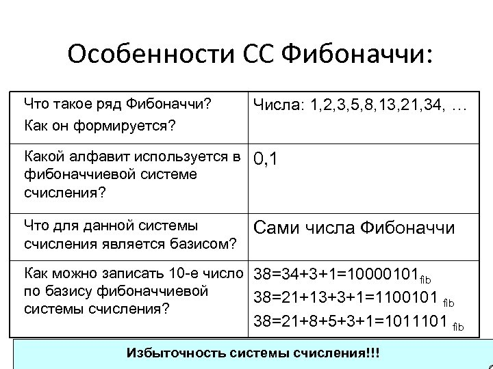 Особенности СС Фибоначчи: Что такое ряд Фибоначчи? Как он формируется? Числа: 1, 2, 3,