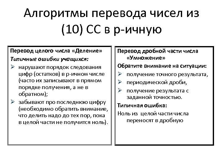 Алгоритмы перевода чисел из (10) СС в р-ичную Перевод целого числа «Деление» Типичные ошибки