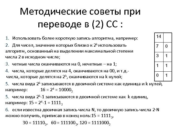 Методические советы при переводе в (2) СС : 14 1. Использовать более короткую запись