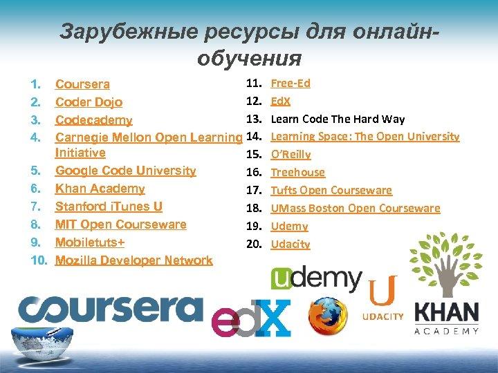 Зарубежные ресурсы для онлайнобучения 11. Coursera 12. Coder Dojo 13. Codecademy Carnegie Mellon Open