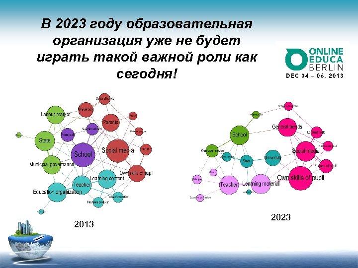В 2023 году образовательная организация уже не будет играть такой важной роли как сегодня!