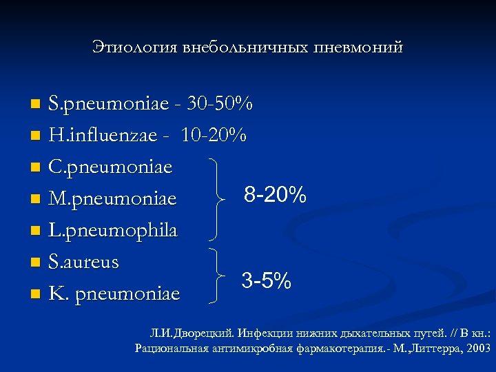 Этиология внебольничных пневмоний S. pneumoniae - 30 -50% n H. influenzаe - 10 -20%