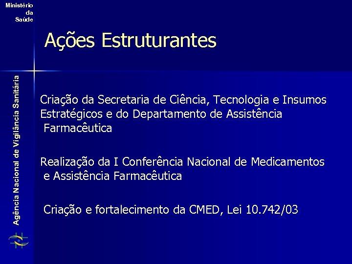 Ministério da Saúde Agência Nacional de Vigilância Sanitária Ações Estruturantes Criação da Secretaria de