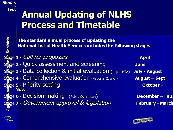 Agência Nacional de Vigilância Sanitária Ministério da Saúde Annual Updating of NLHS Process and