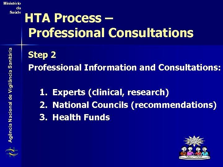 Agência Nacional de Vigilância Sanitária Ministério da Saúde HTA Process – Professional Consultations Step