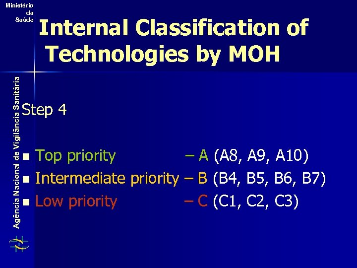Agência Nacional de Vigilância Sanitária Ministério da Saúde Internal Classification of Technologies by MOH