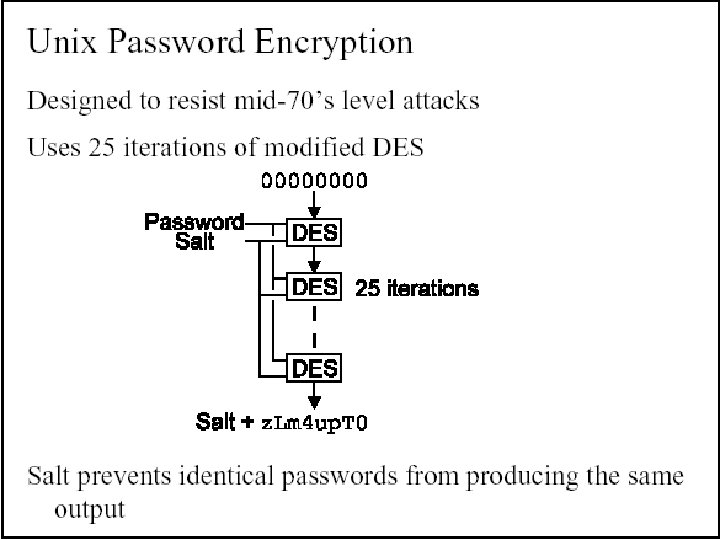 AUTHONTICATION User Authentication Use